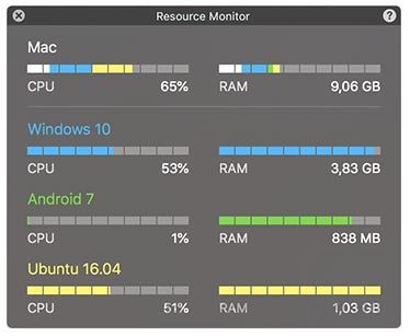 Parallels Desktop for Mac 14.1.2 中文破解版