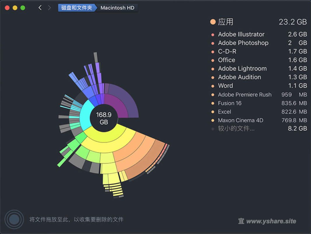 DaisyDisk for Mac V4.10 中文破解版 (可视化磁盘清理工具)
