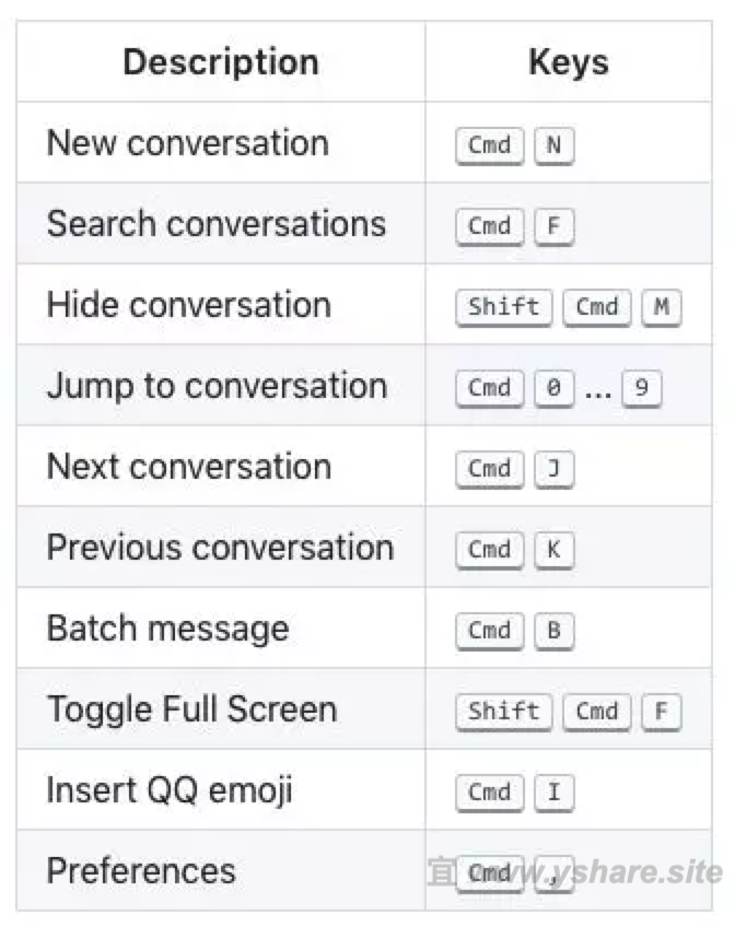 Mac 微信第三方客户端:wewechat for Mac V1.1.7(实现Mac微信多开)
